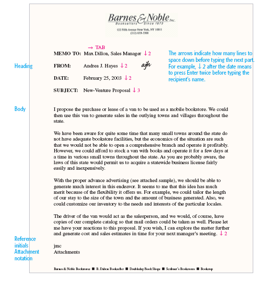 keys for writers sample memo